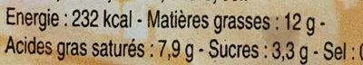 Flamiche aux endives et maroilles - Informations nutritionnelles - fr