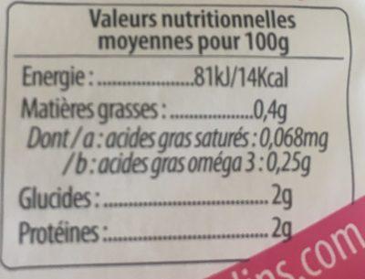 Mâche - Informations nutritionnelles - fr