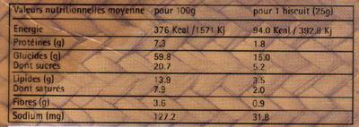 Sablés Raisins - Pur beurre - Informations nutritionnelles