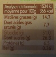 Panettone traditionnel pur beurre - Nutrition facts - fr