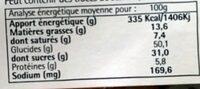Cake aux fruits pour beurre - Nutrition facts