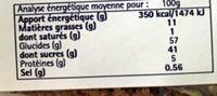 Gâteau aux châtaignes - Nutrition facts
