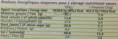 Financiers Pur Beurre aux Amandes - Informations nutritionnelles