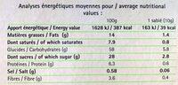 Sablés Pur Beurre Aux Châtaignes - Informations nutritionnelles
