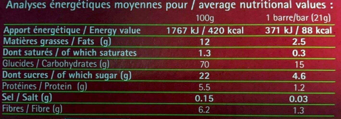 Barres Bio Fruits Rouges - Informations nutritionnelles