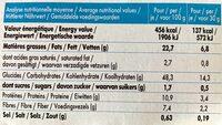 Mybioscore aux 3 Graines - Informations nutritionnelles - fr