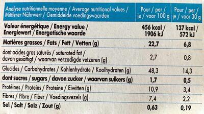 Mybioscore aux 3 Graines - Informations nutritionnelles