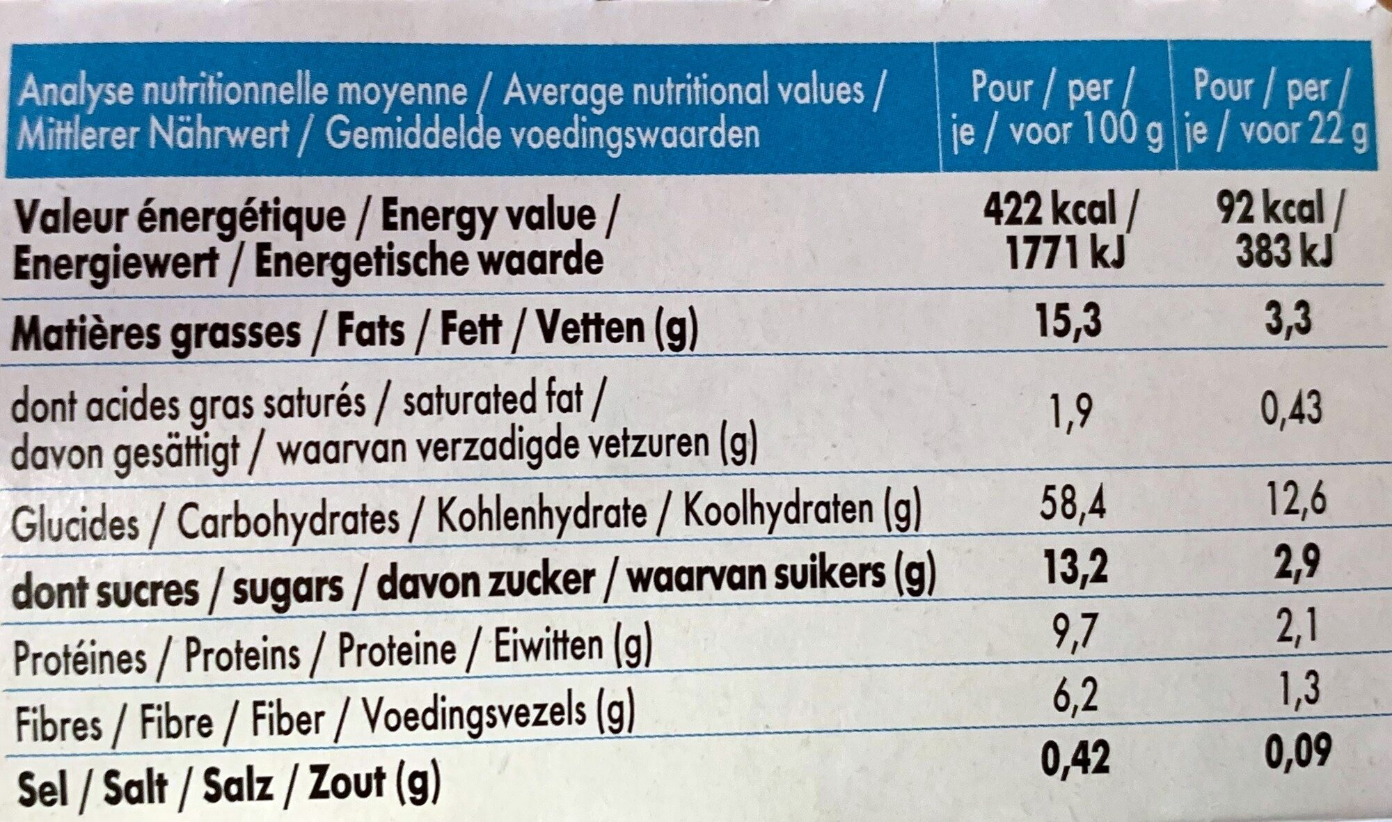 Mybioscore Noisettes Raisins - Informations nutritionnelles