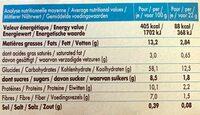 Mybioscore Chocolat - Informations nutritionnelles