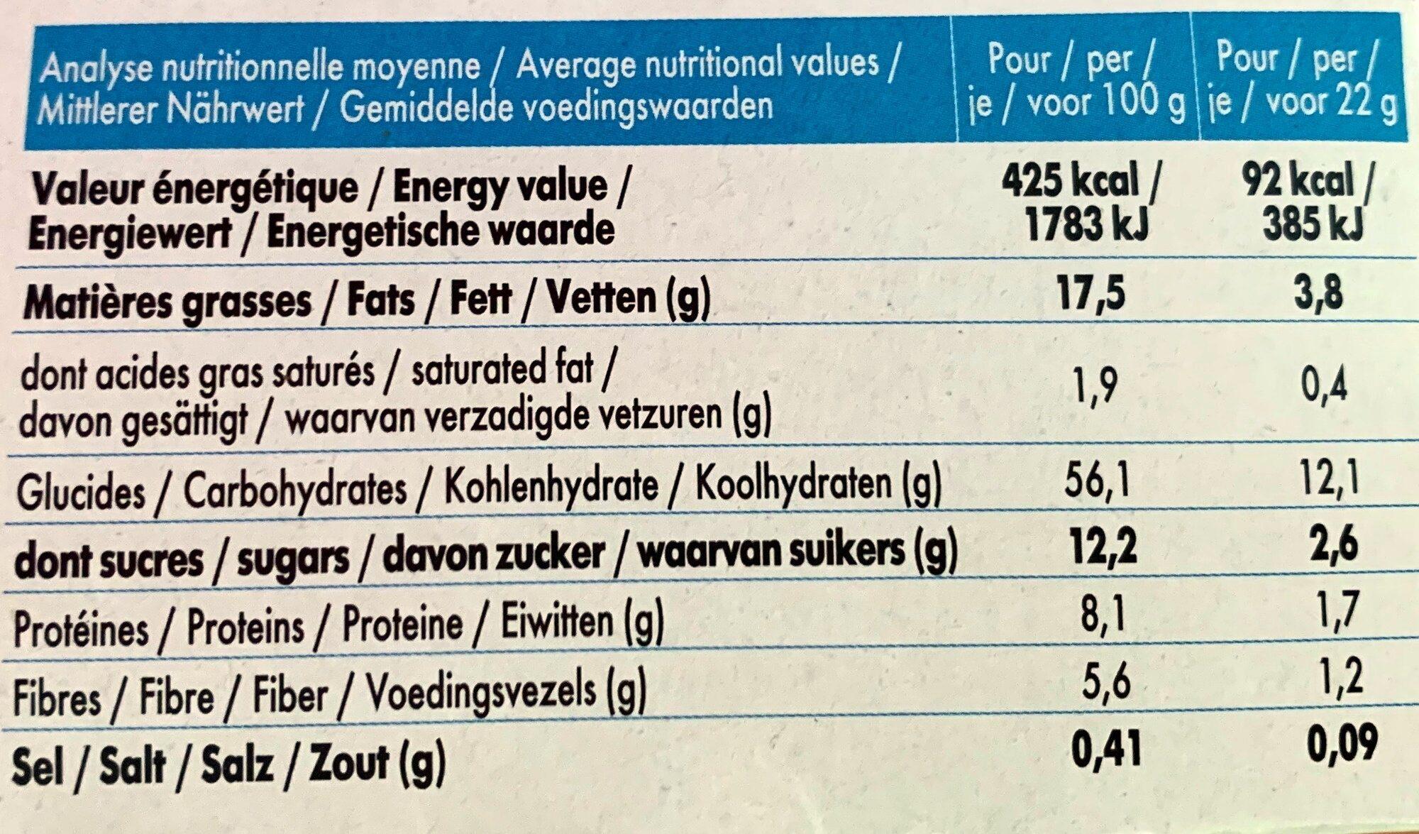 Mybioscore Fruits Rouges - Informations nutritionnelles - fr