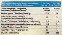 Mybioscore Cranberries - Informations nutritionnelles