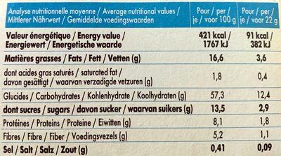 Mybioscore Citron - Informations nutritionnelles