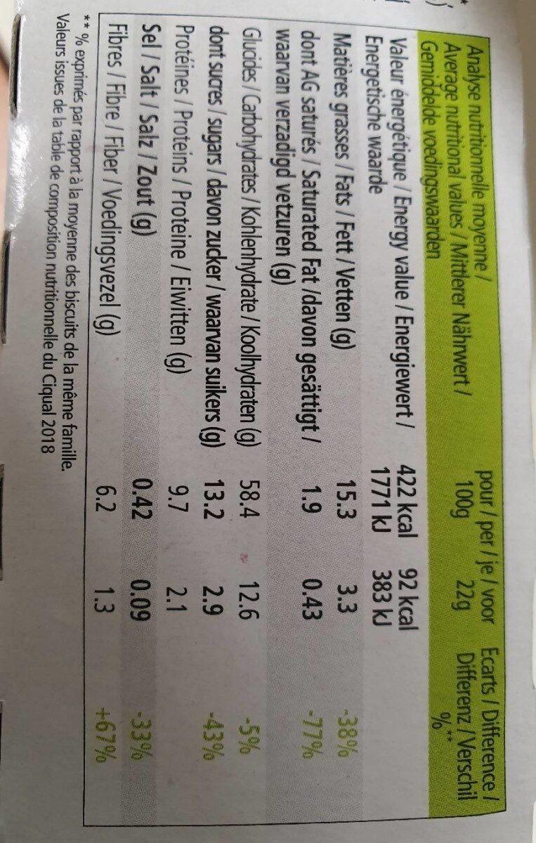 Biscuits noisettes & Raisins - Nutrition facts