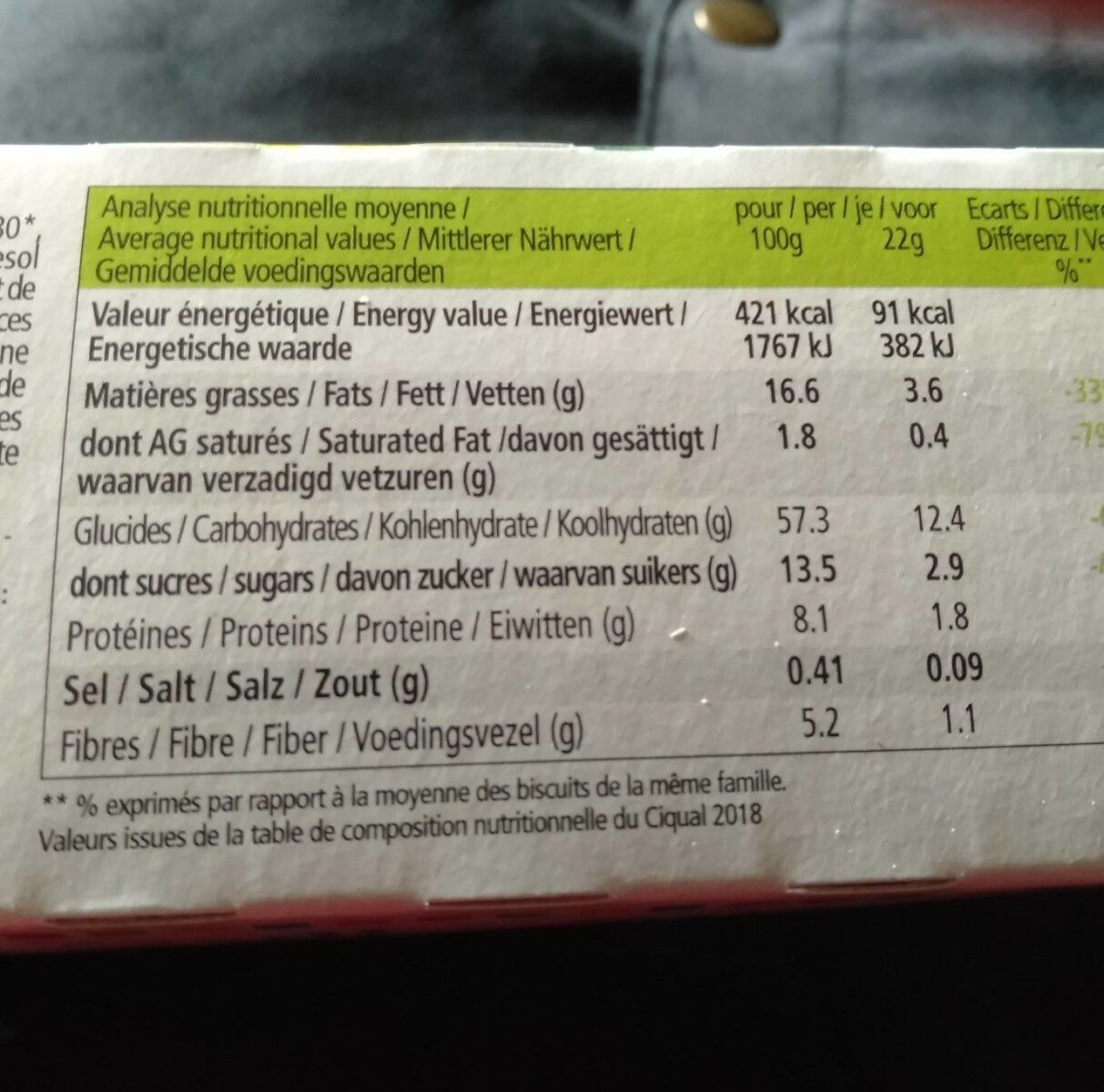 Biscuit citron - Nutrition facts - fr