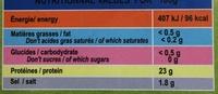 Crevettes tropicales crues congelées - Informations nutritionnelles