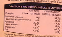 Welsh Gourmand - Nutrition facts