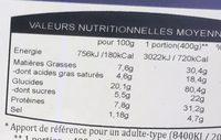 Lasagne gratinée au Maroilles aux pâtes fraîches - Informations nutritionnelles