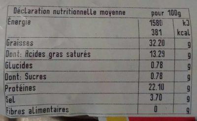 Saucisson Pur Porc - Informations nutritionnelles