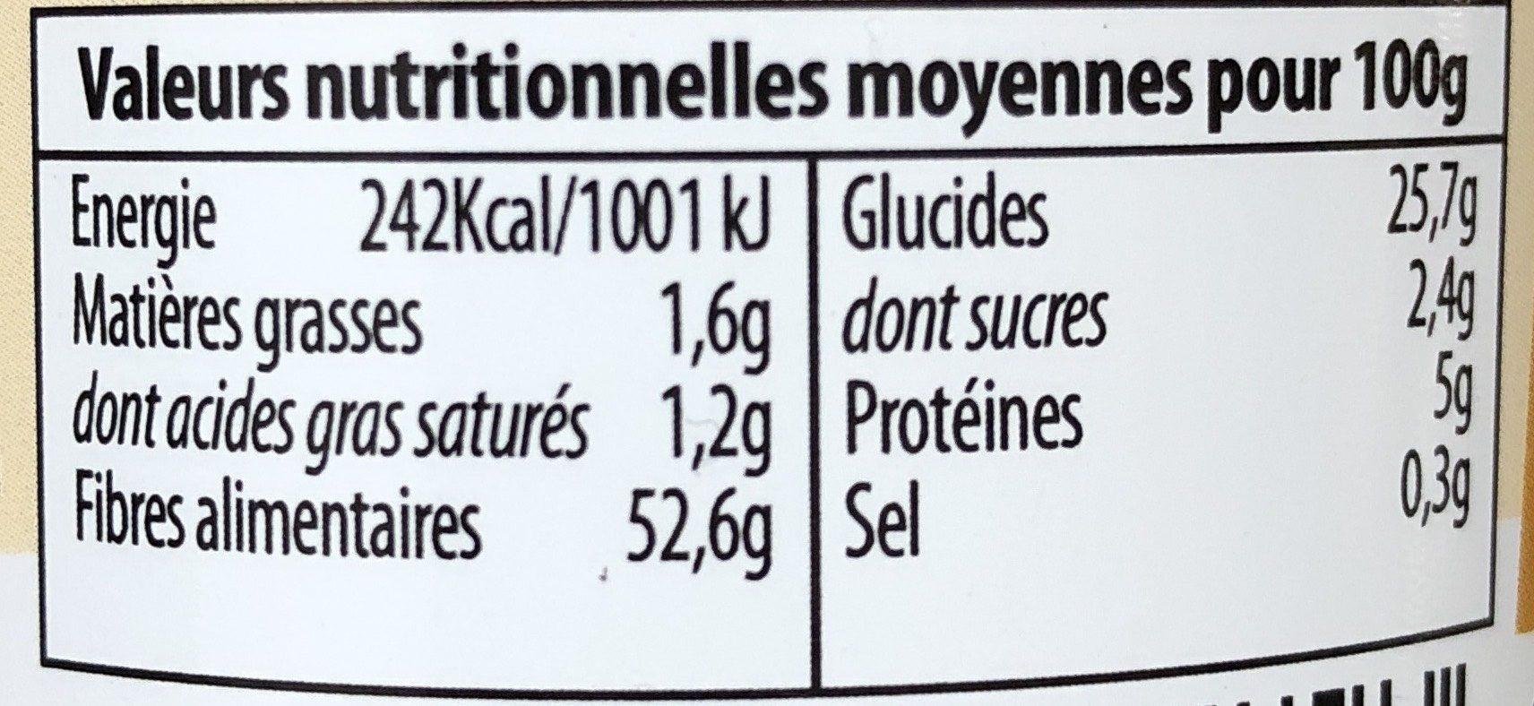Mélange Quatre épices - Nutrition facts - fr