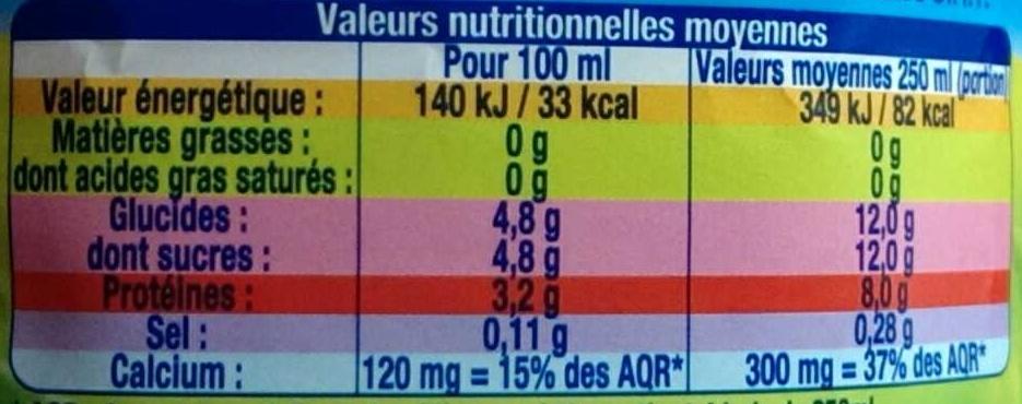 Lait Bio origine france - Format familial - Nutrition facts - fr