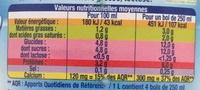 Matin léger facile à digérer bio sans lactose - Nutrition facts