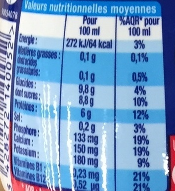 Sportéus saveur Fraise - Nutrition facts - fr