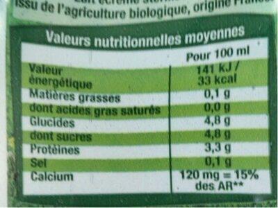 Lait écrémé, bio - Informations nutritionnelles - fr