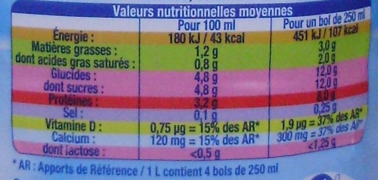 Lait Matin Léger Demi-Écrémé - Voedingswaarden