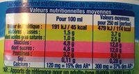 Lait Bio Demi-Écrémé - Informations nutritionnelles