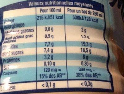 Matin léger - Café au lait - Informations nutritionnelles - fr