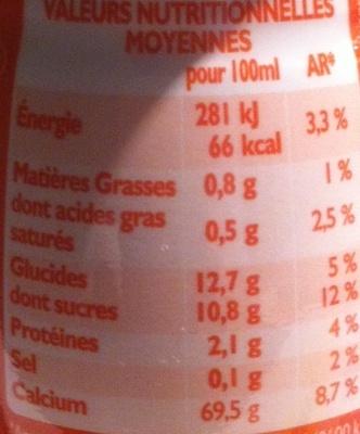 Milk'nGO - Informations nutritionnelles - fr