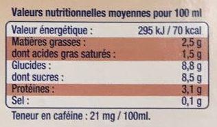 Caffe latte - Informations nutritionnelles - fr