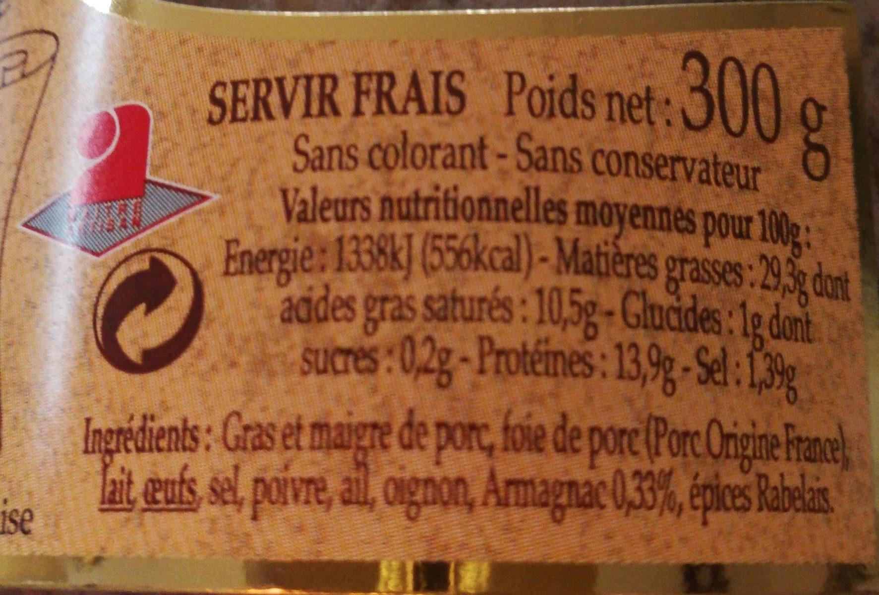 Pâté Gascon - Ingrediënten - fr
