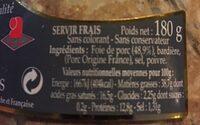 Terrine d'autrefois - Ingrediënten - fr