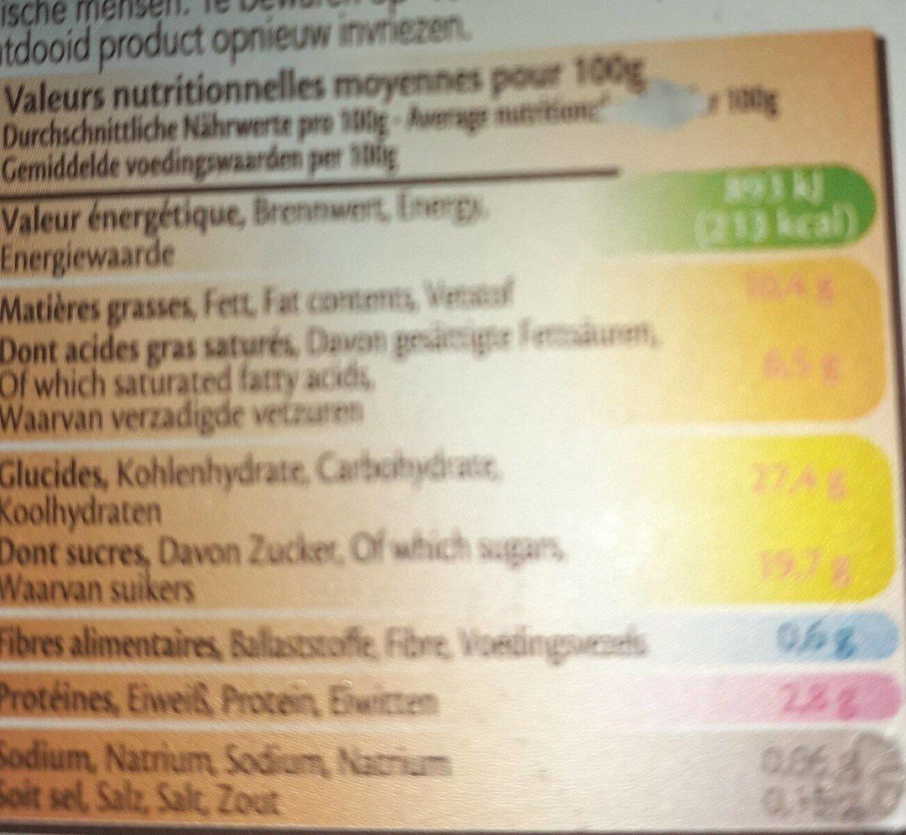 Creme glacée marron de l ardheche - Informations nutritionnelles - fr