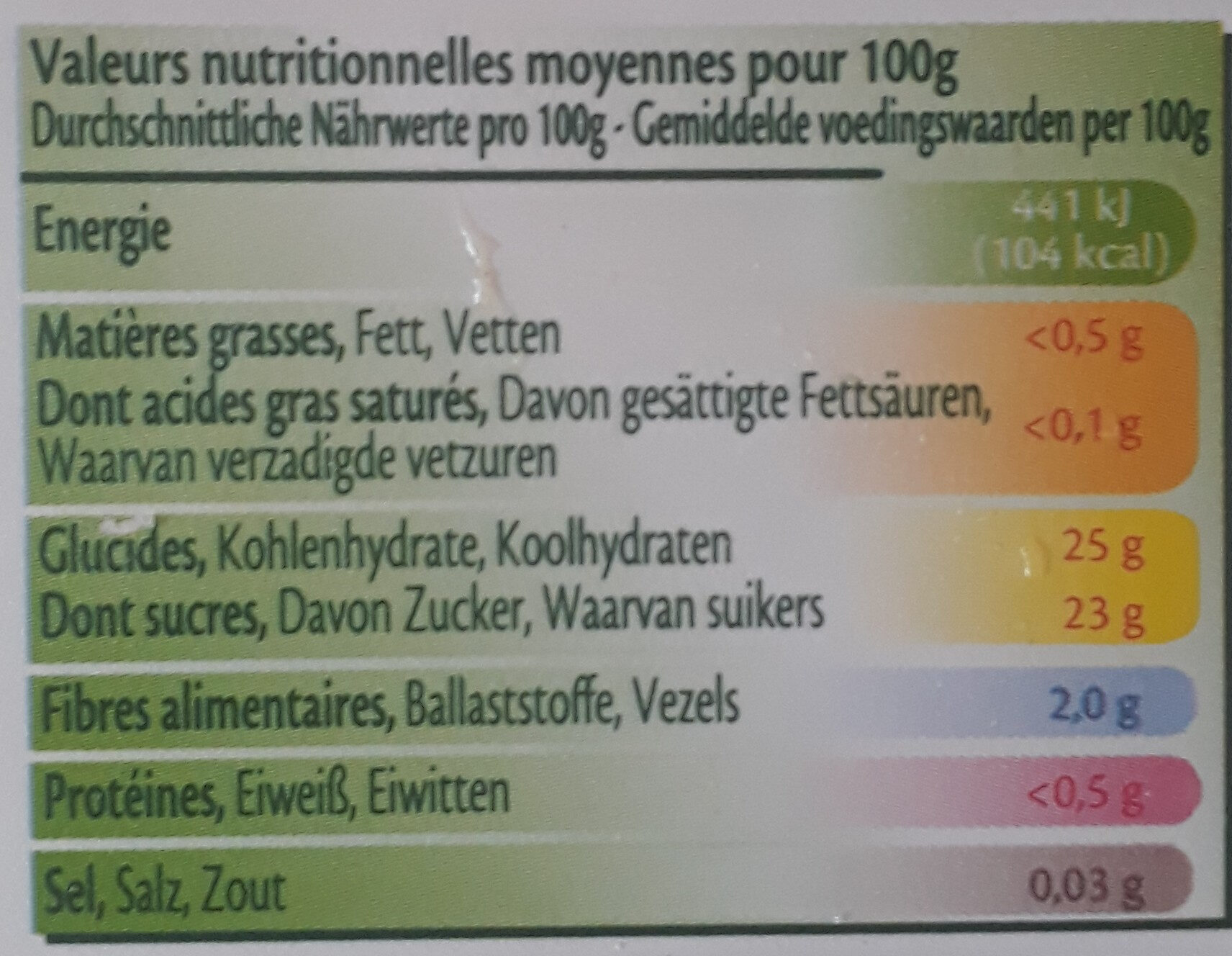Sorbet eglantine - Voedigswaarden