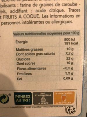 Glace au yaourt - Nutrition facts - fr