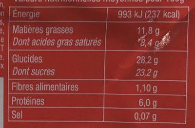 Framboisier - Informations nutritionnelles