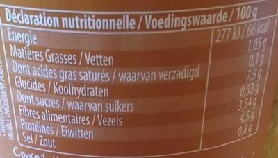 Lentilles aux petits légumes - Nutrition facts