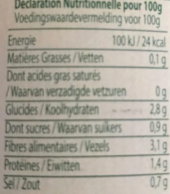 Haricots Verts Extra Fins - Nutrition facts