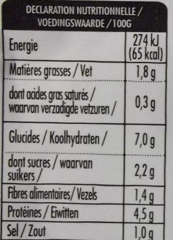Salade du Soleil au Thon - Informations nutritionnelles - fr