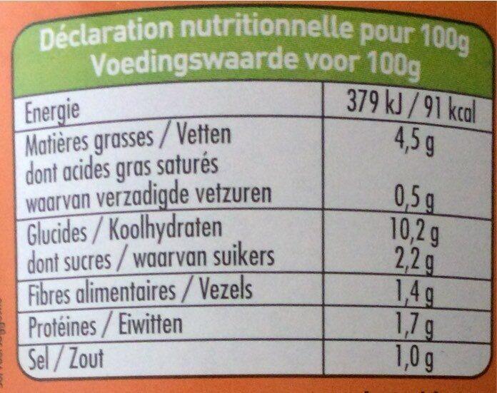 Raviolis Aux Legumes - Informations nutritionnelles - fr