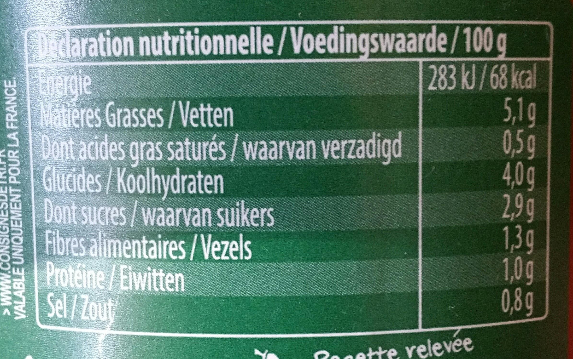 Legumes à la Basquaise - Voedigswaarden