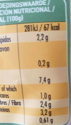 Soupe de Pois Cassés - Informations nutritionnelles - fr