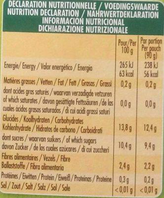 Poki Bio Pomme - Informations nutritionnelles - fr