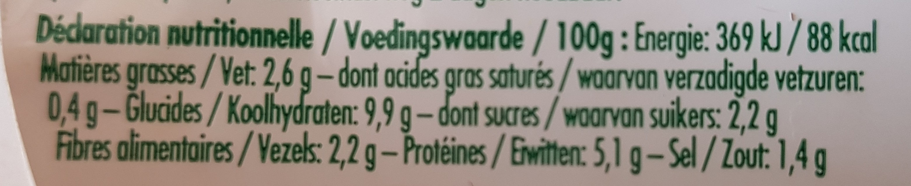 Salade Nicoise - Informations nutritionnelles