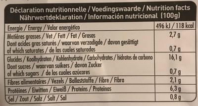 Assiette Tofu a L'indienne - Informations nutritionnelles