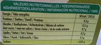 100% fruit - Informations nutritionnelles - fr