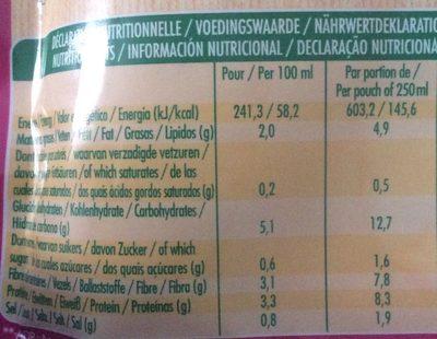 Soupe aux lentilles corail et epices - Informations nutritionnelles - fr