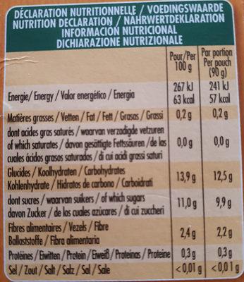 Poki Bio Pomme-Mangue Purée 100% fruits - Voedingswaarden - fr